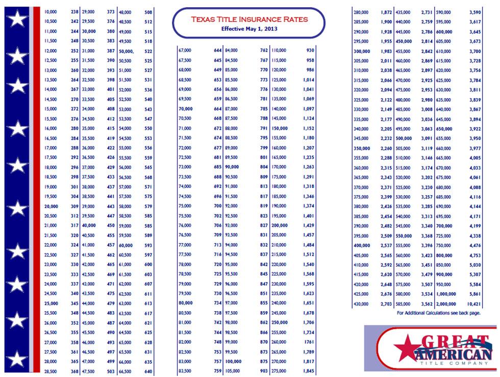 GATCO Rate Card2FINAL2